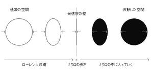 Ray_speed2