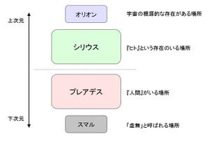 Takahimara0_2